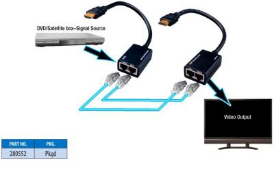 VANCO 280552 HDMI™ EXTENDER KIT OVER 2X CATEGORY 5E CABLES