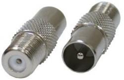 WSS1905 RF Connector