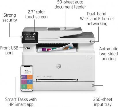 HP Color LaserJet Pro M283fdw Multi-Function Printer White 220 volts NOT FOR USA