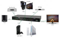 International KDV-8000 Pal to NTSC Video Converter HDMI 1080p HD